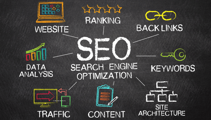 How Will Search Engine Optimization Help My Business?