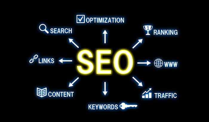 Digital Marketing: Why is SEO Important?