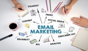 Email Marketing 300x176