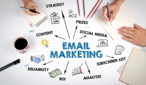 Email Marketing: How the Right Strategy Can Help Your Business